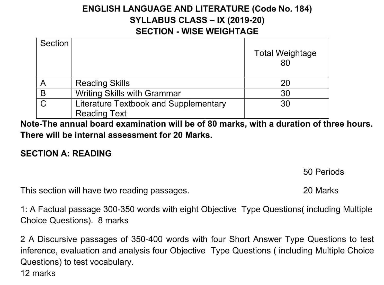 Syllabus of Class 9 CBSE English - 2019-2020 Syllabus Free PDFs